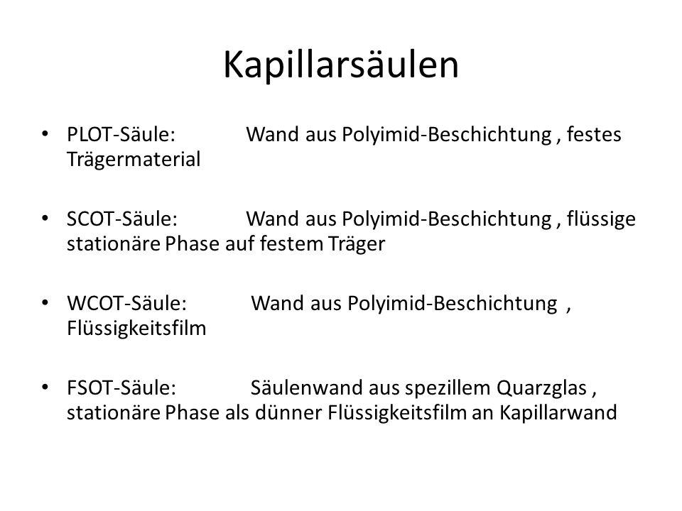 Kapillarsäulen PLOT-Säule: Wand aus Polyimid-Beschichtung , festes Trägermaterial.