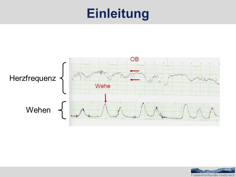 Einleitung OB Herzfrequenz Wehe Wehen