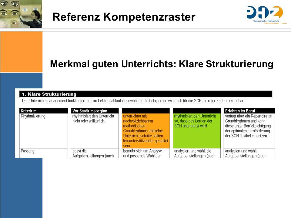 Referenz Kompetenzraster