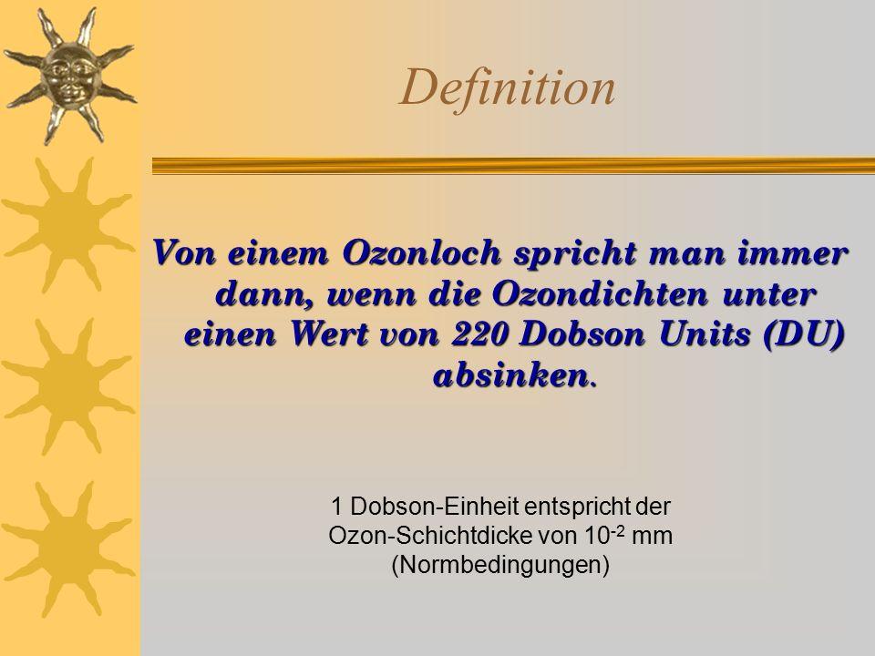 Definition Von einem Ozonloch spricht man immer dann, wenn die Ozondichten unter einen Wert von 220 Dobson Units (DU) absinken.