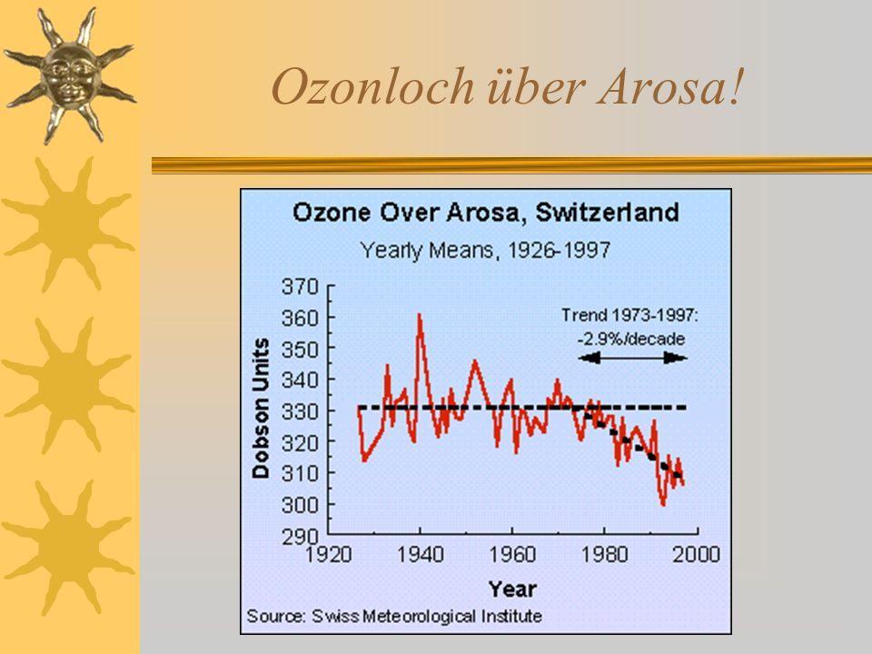 Ozonloch über Arosa!
