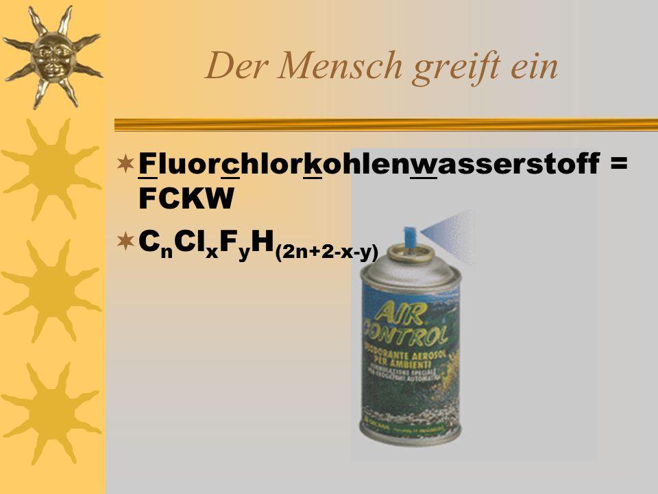 Der Mensch greift ein Fluorchlorkohlenwasserstoff = FCKW