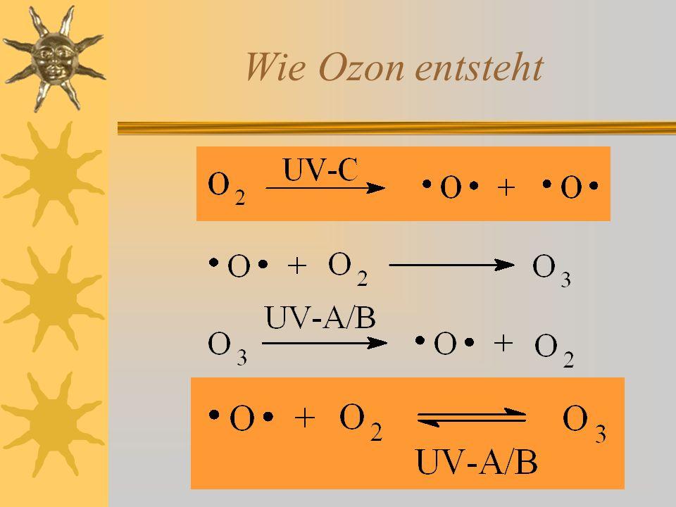 Wie Ozon entsteht