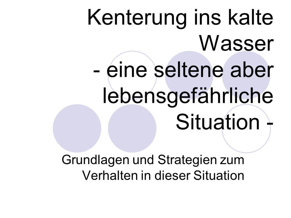 Grundlagen und Strategien zum Verhalten in dieser Situation