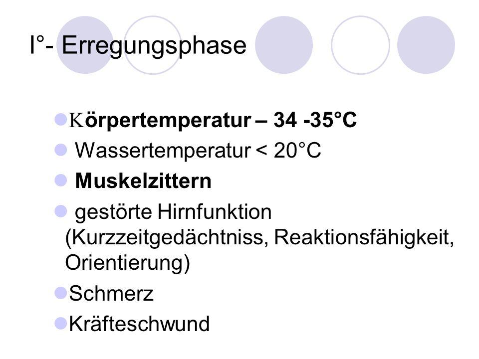 I°- Erregungsphase Körpertemperatur – 34 -35°C