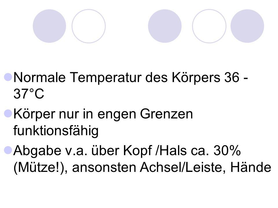 Normale Temperatur des Körpers 36 - 37°C