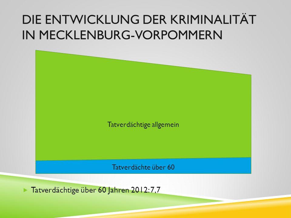 Die Entwicklung der Kriminalität in Mecklenburg-Vorpommern