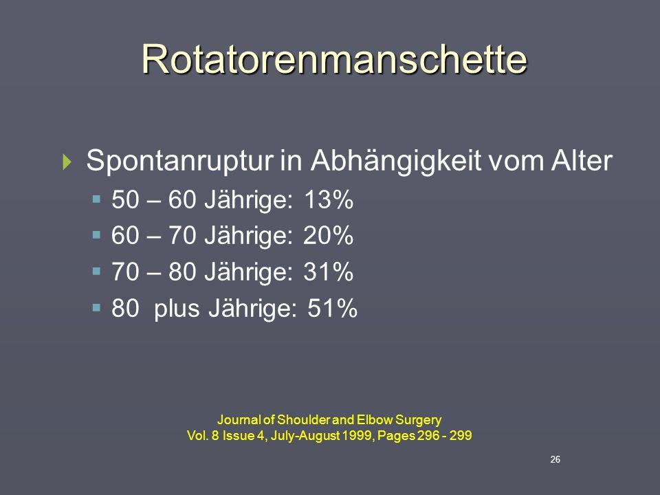 Rotatorenmanschette Spontanruptur in Abhängigkeit vom Alter