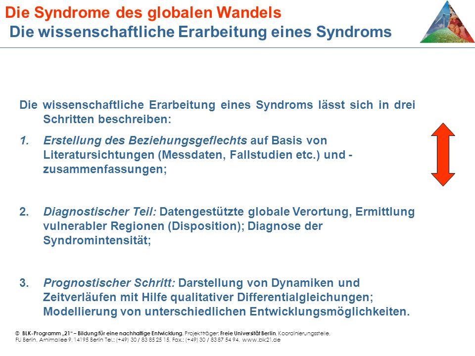 Die Syndrome des globalen Wandels Die wissenschaftliche Erarbeitung eines Syndroms