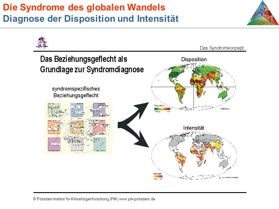 Die Syndrome des globalen Wandels Diagnose der Disposition und Intensität