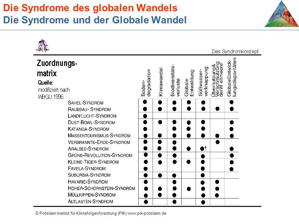 Die Syndrome des globalen Wandels Die Syndrome und der Globale Wandel