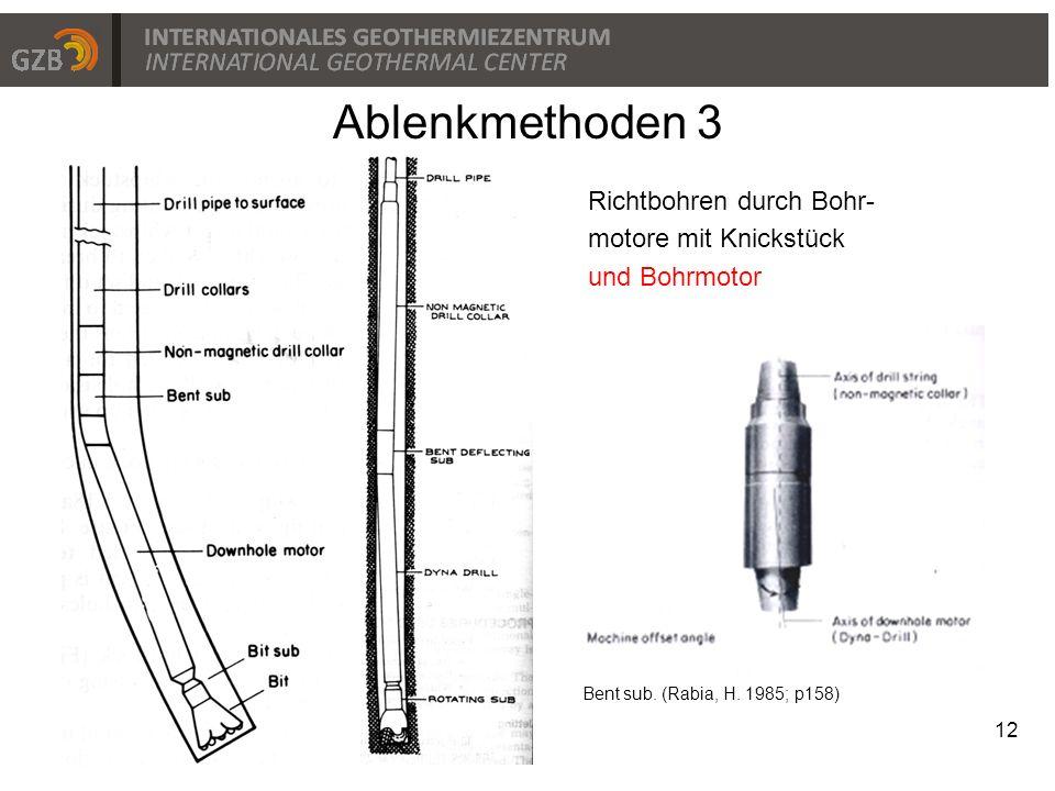 Ablenkmethoden 3 Richtbohren durch Bohr-motore mit Knickstück und Bohrmotor.