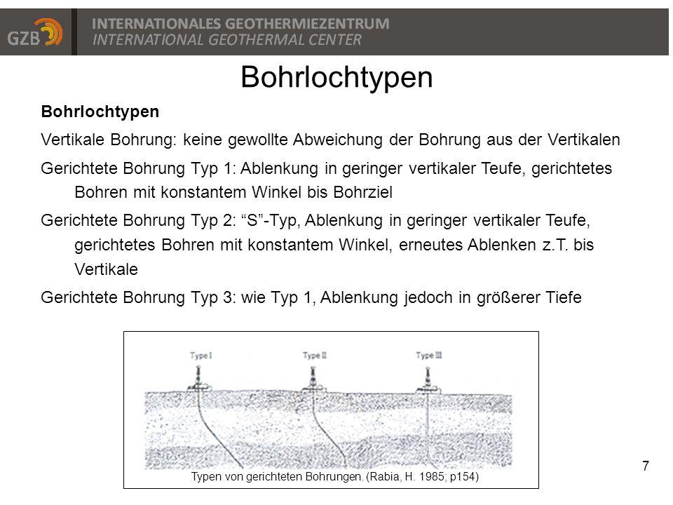 Bohrlochtypen Bohrlochtypen
