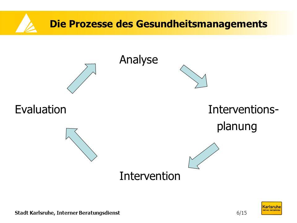 Die Prozesse des Gesundheitsmanagements