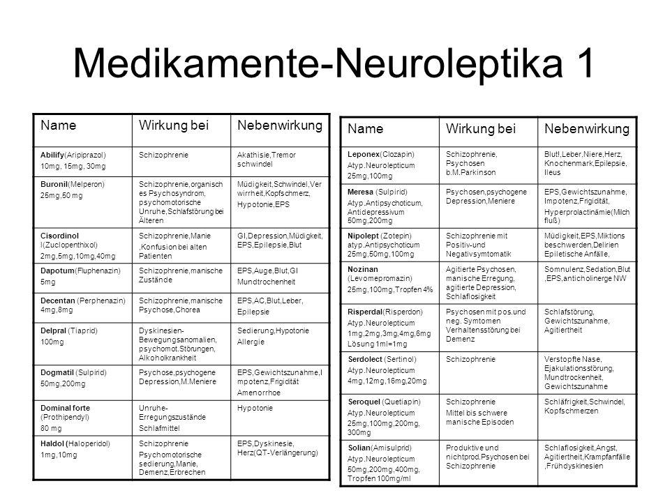 Medikamente-Neuroleptika 1