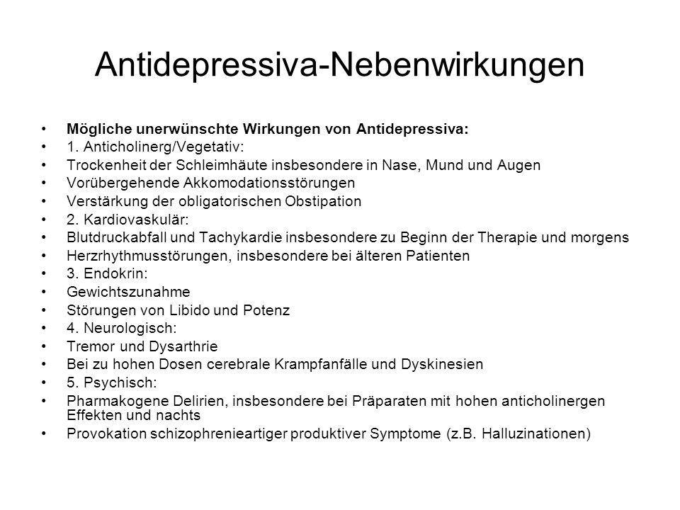 Antidepressiva-Nebenwirkungen
