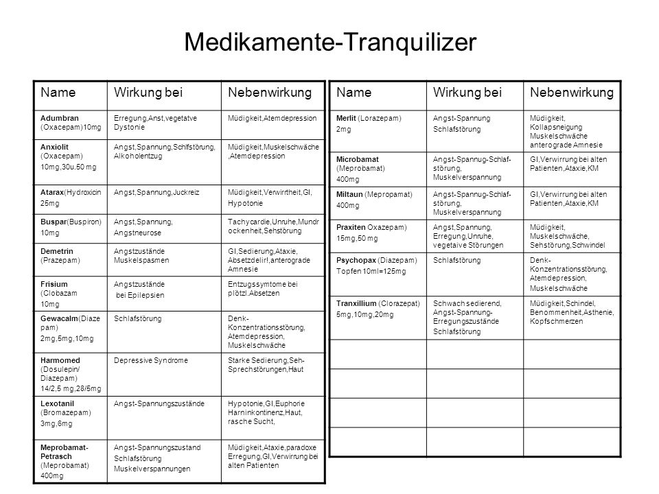 Medikamente-Tranquilizer