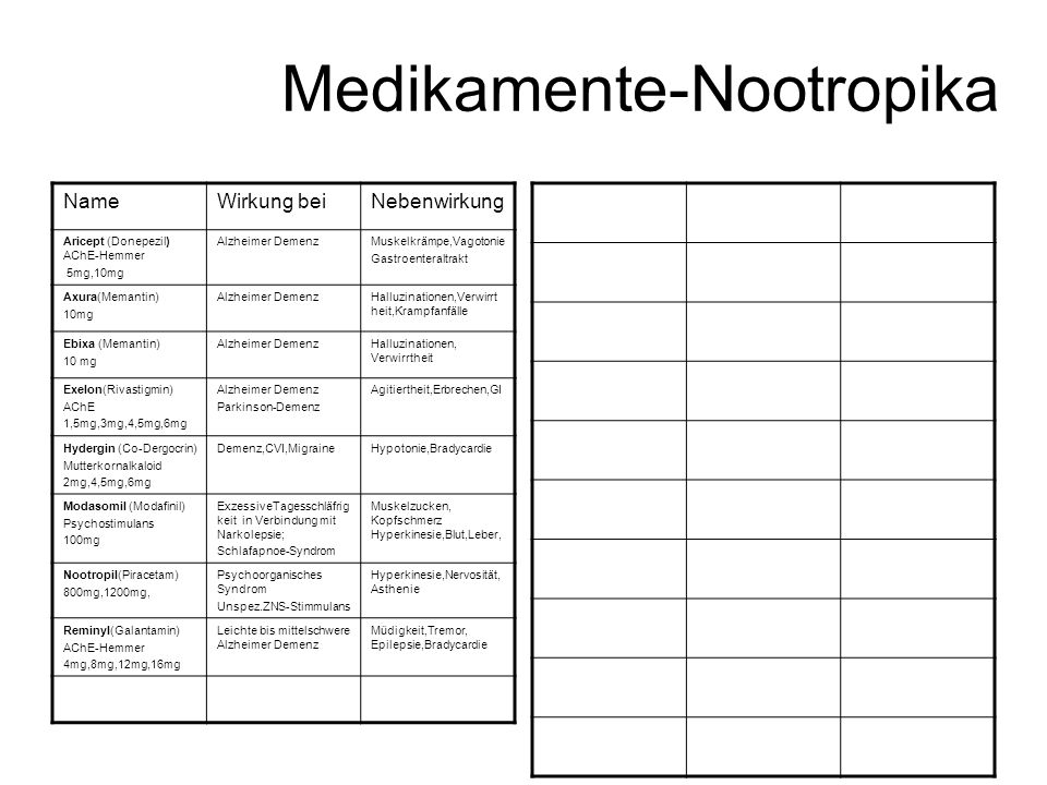 Medikamente-Nootropika