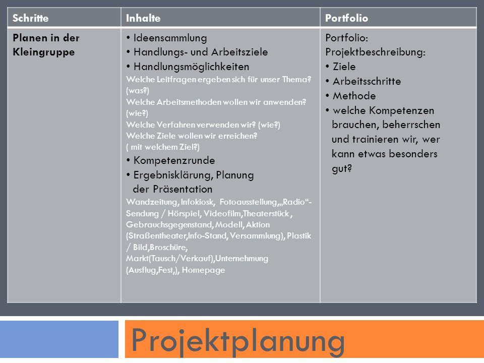 Projektplanung Schritte Inhalte Portfolio Planen in der Kleingruppe