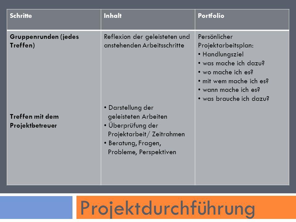 Projektdurchführung Schritte Inhalt Portfolio
