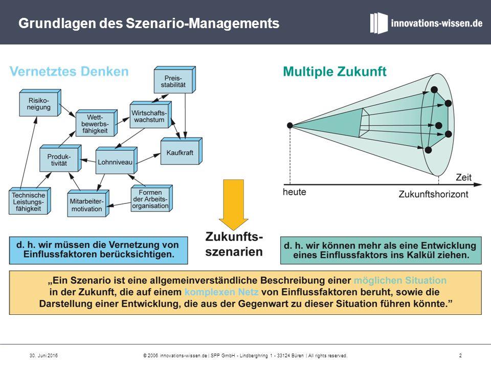 Grundlagen des Szenario-Managements