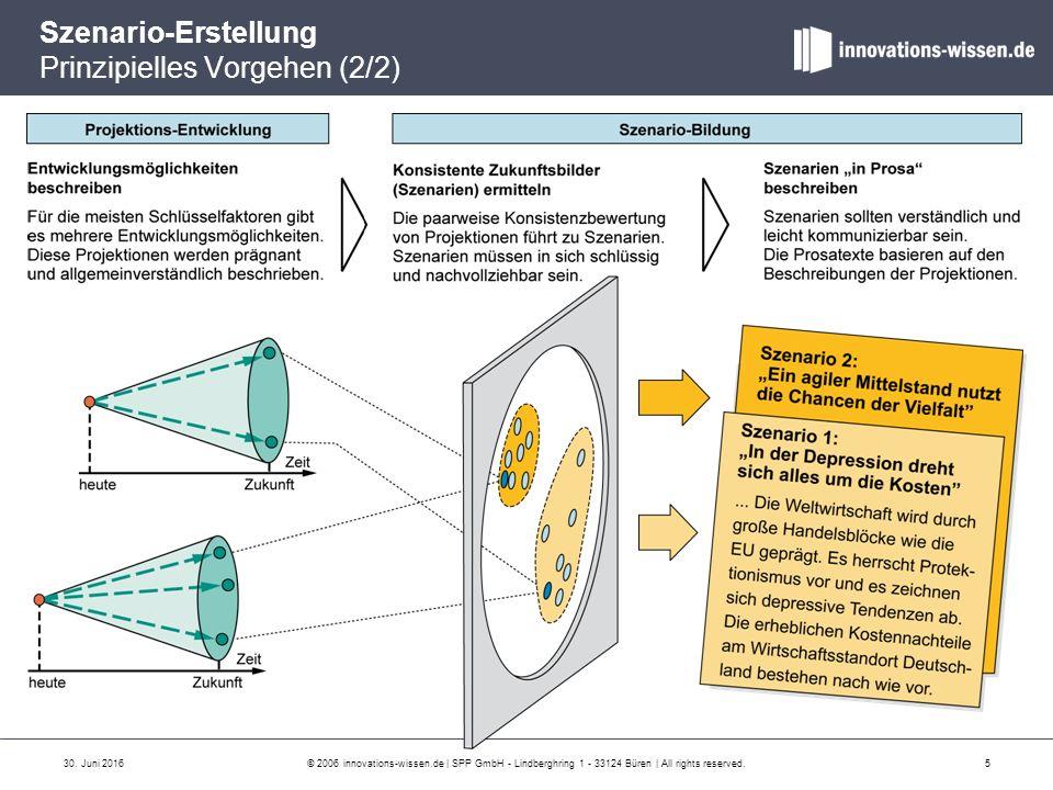 Szenario-Erstellung Prinzipielles Vorgehen (2/2)