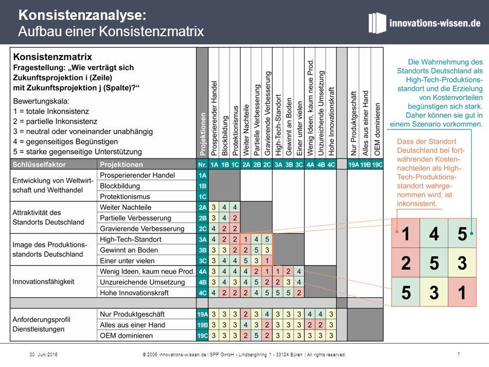 Konsistenzanalyse: Aufbau einer Konsistenzmatrix