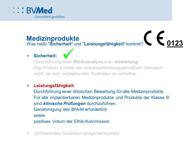 Medizinprodukte 0123. Was heißt Sicherheit und Leistungsfähigkeit konkret Sicherheit: Durchführung einer Risikoanalyse und –bewertung.