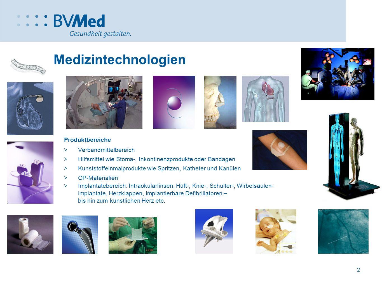 Medizintechnologien Produktbereiche Verbandmittelbereich