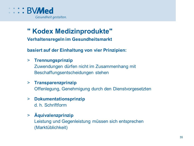 Kodex Medizinprodukte Verhaltensregeln im Gesundheitsmarkt