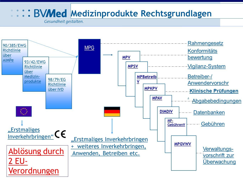 Medizinprodukte Rechtsgrundlagen