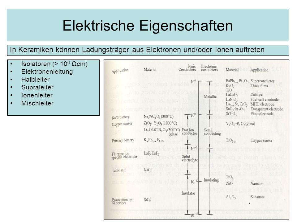 Elektrische Eigenschaften