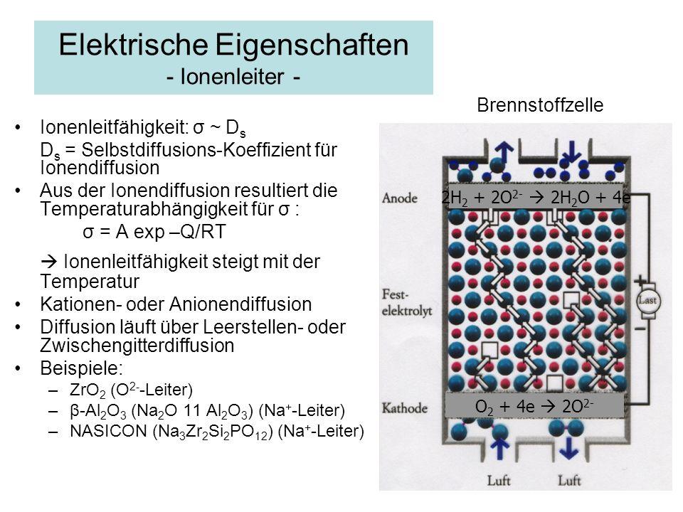 Elektrische Eigenschaften - Ionenleiter -