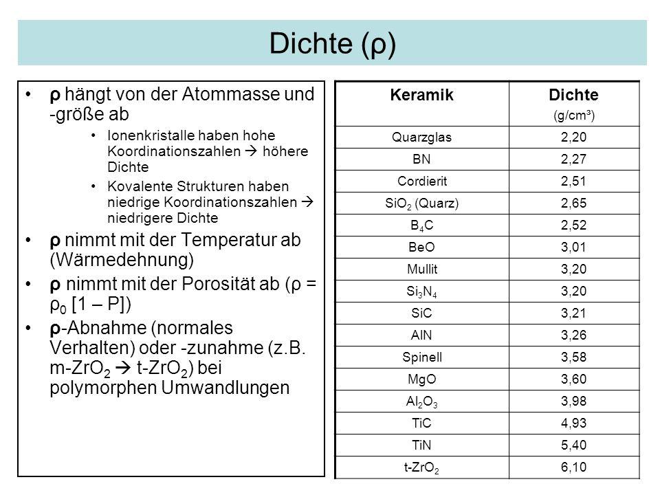 Dichte (ρ) ρ hängt von der Atommasse und -größe ab
