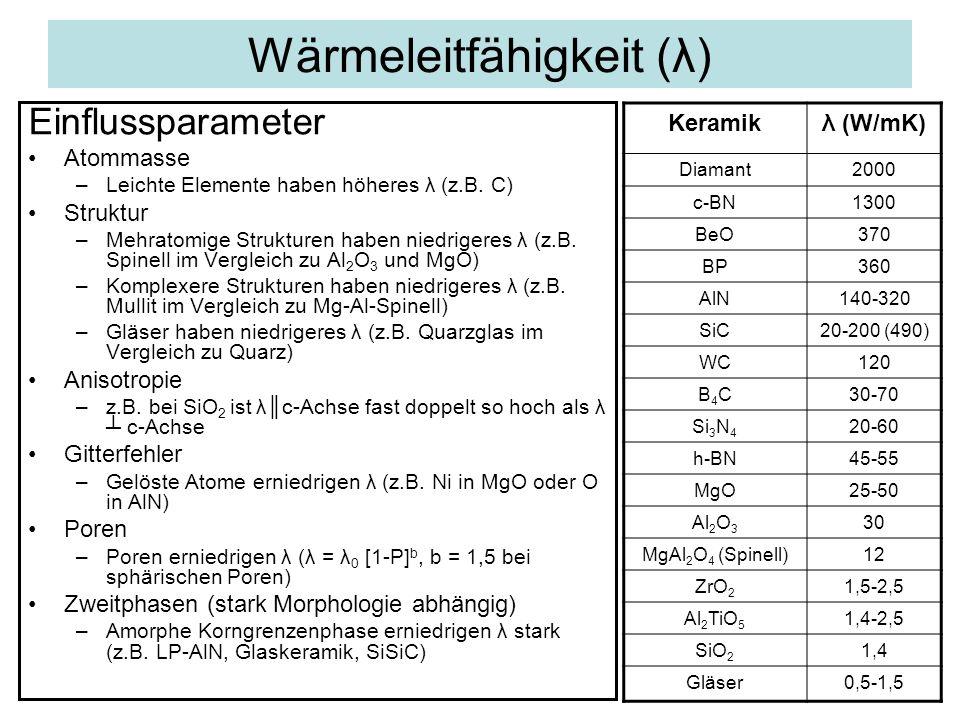 Wärmeleitfähigkeit (λ)