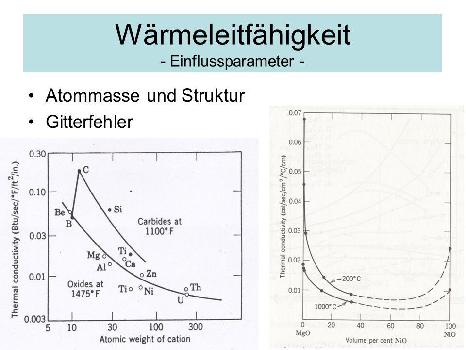 Wärmeleitfähigkeit - Einflussparameter -