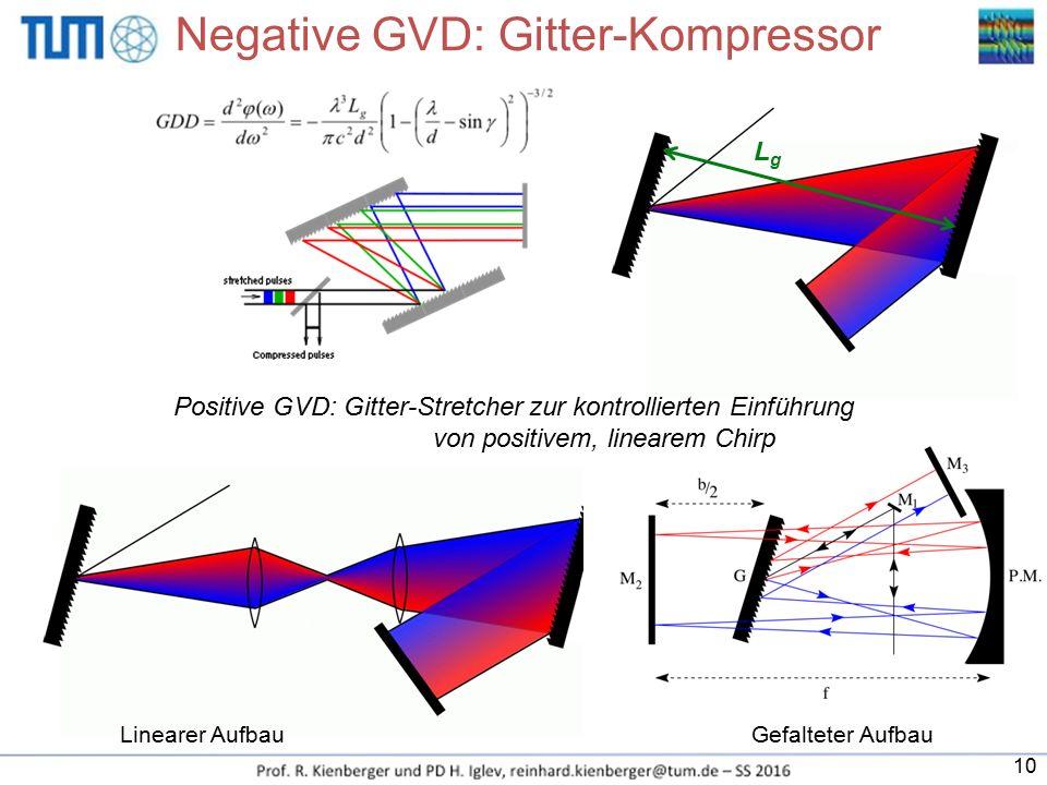 Negative GVD: Gitter-Kompressor