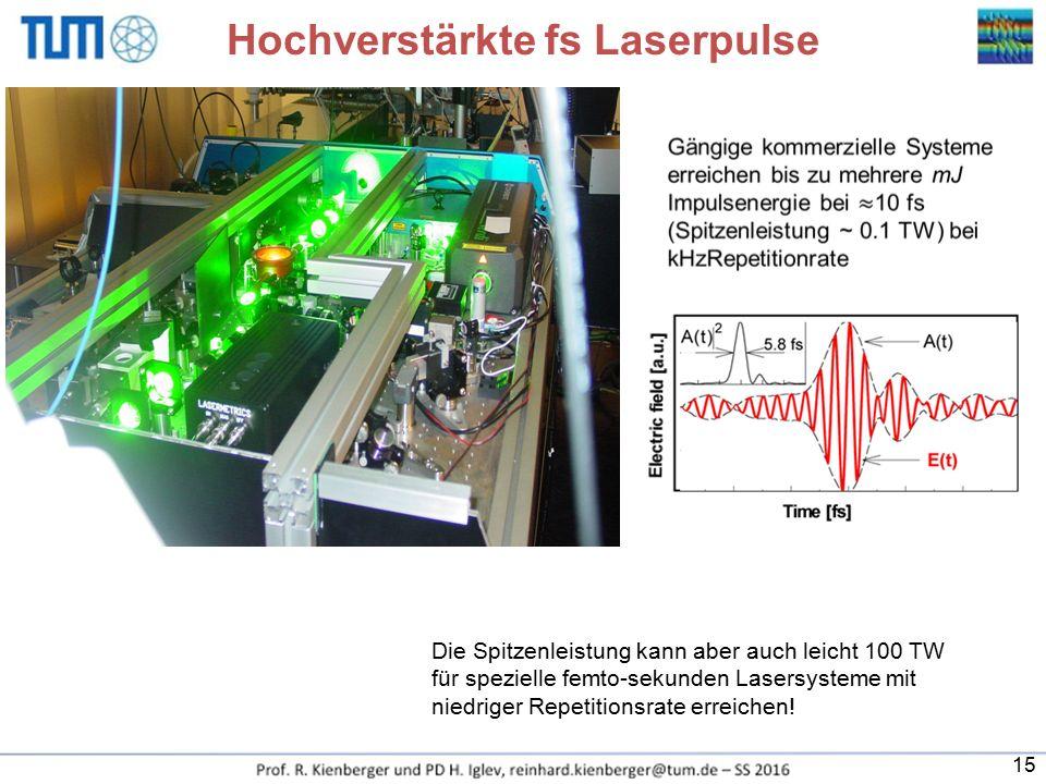 Hochverstärkte fs Laserpulse