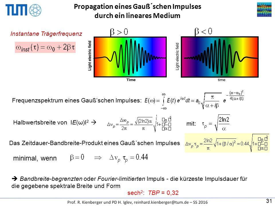 Propagation eines Gauß´schen Impulses durch ein lineares Medium