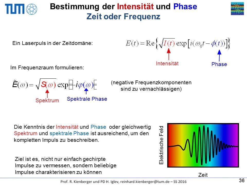 Bestimmung der Intensität und Phase Zeit oder Frequenz