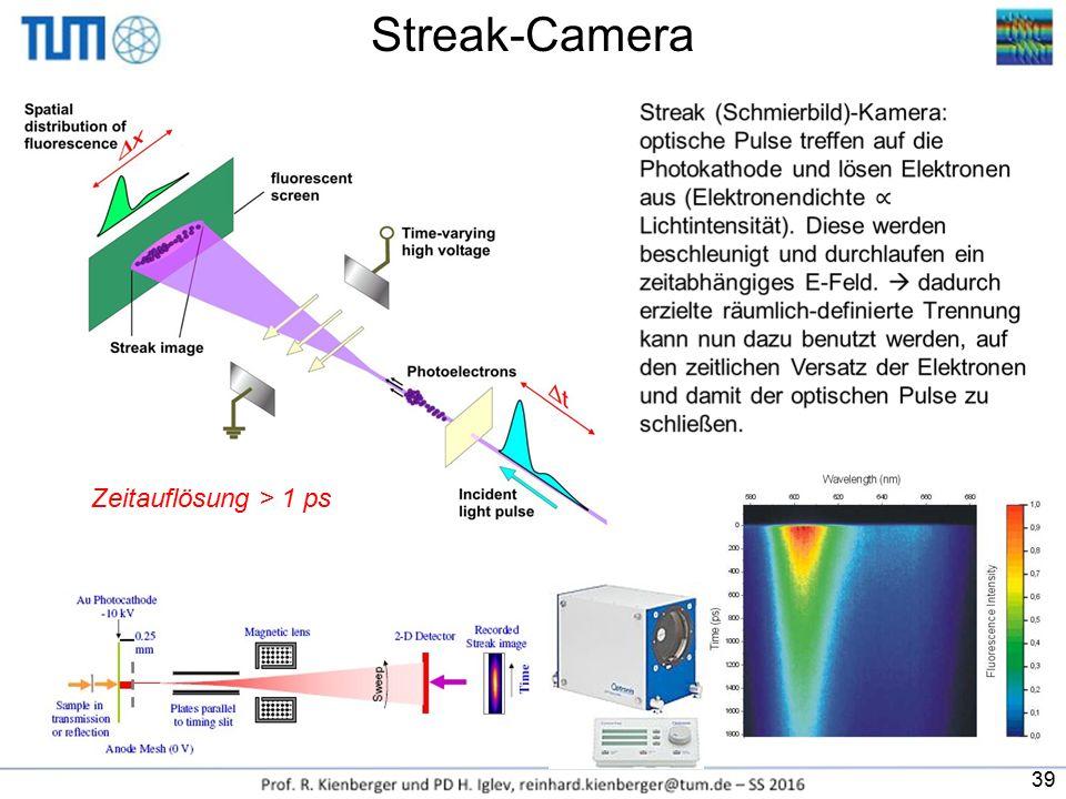 Streak-Camera Zeitauflösung > 1 ps 39