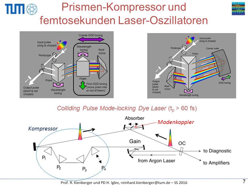 Prismen-Kompressor und femtosekunden Laser-Oszillatoren