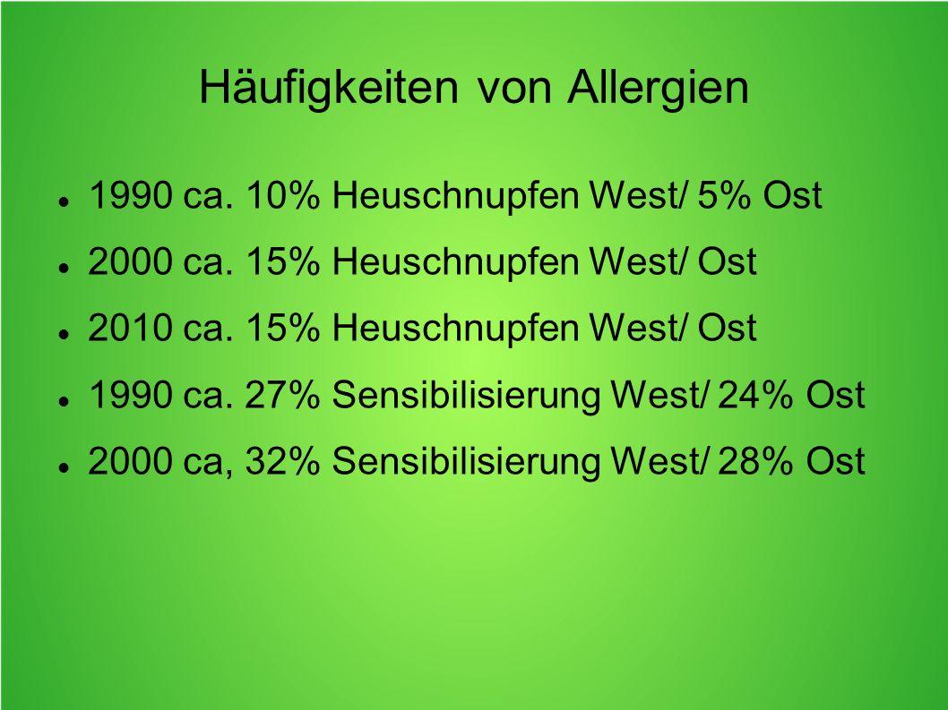 Häufigkeiten von Allergien