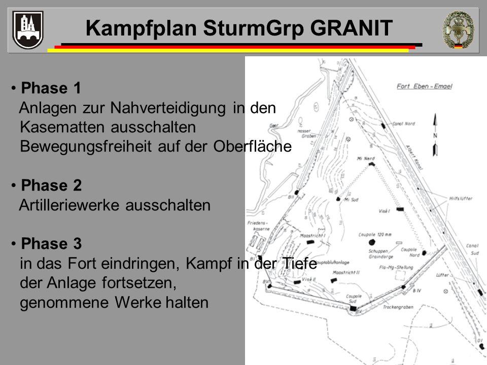 Kampfplan SturmGrp GRANIT