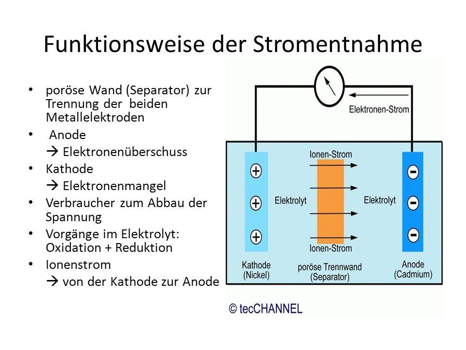 Funktionsweise der Stromentnahme