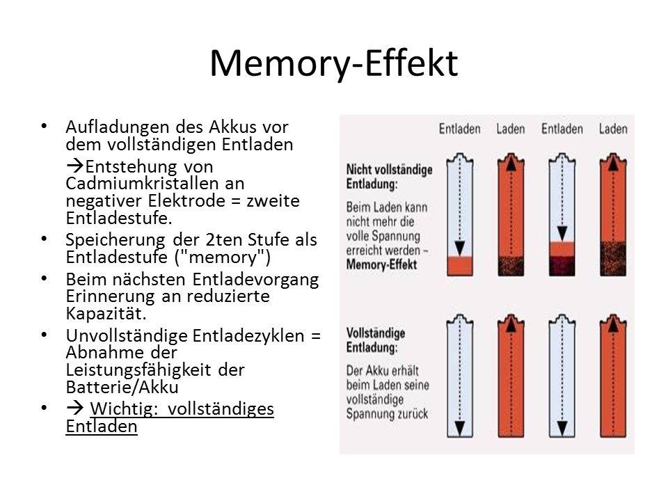 Memory-Effekt Aufladungen des Akkus vor dem vollständigen Entladen