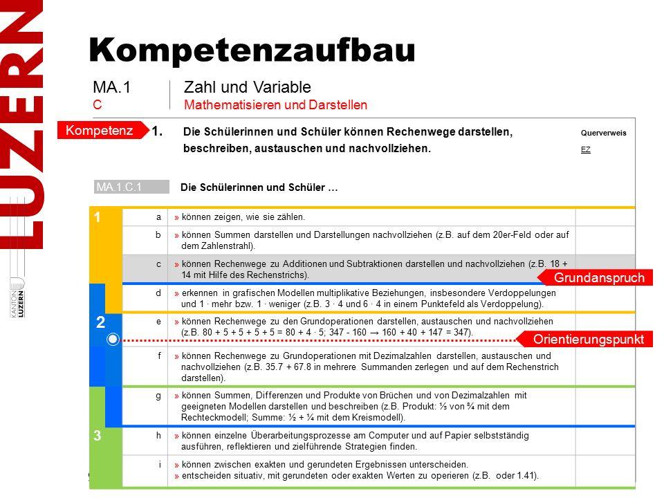 Kompetenzaufbau MA.1 Zahl und Variable