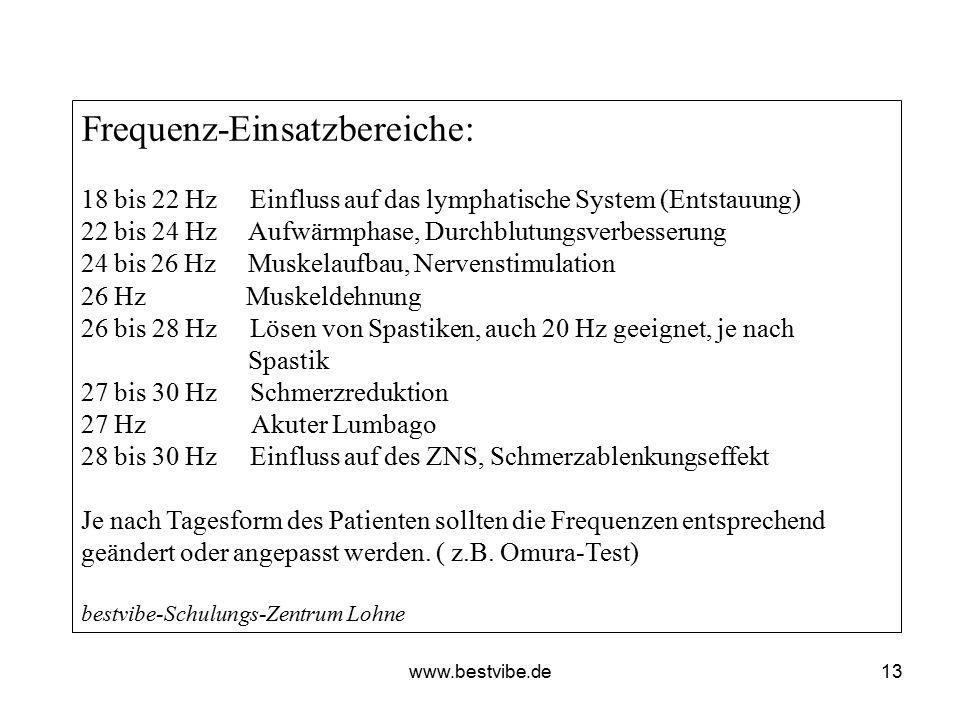 Frequenz-Einsatzbereiche: