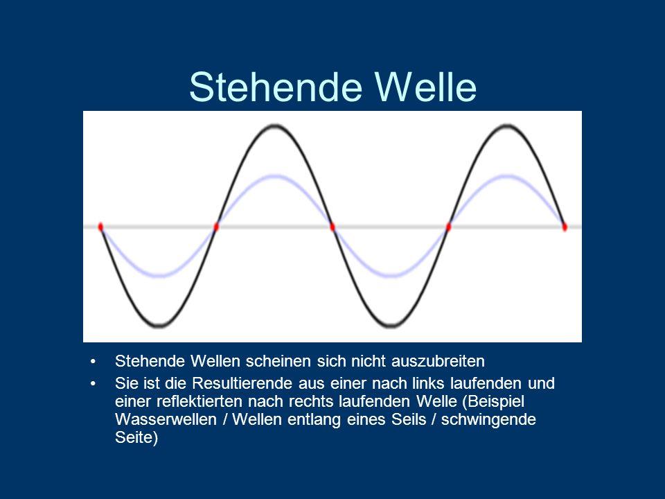 Stehende Welle Stehende Wellen scheinen sich nicht auszubreiten