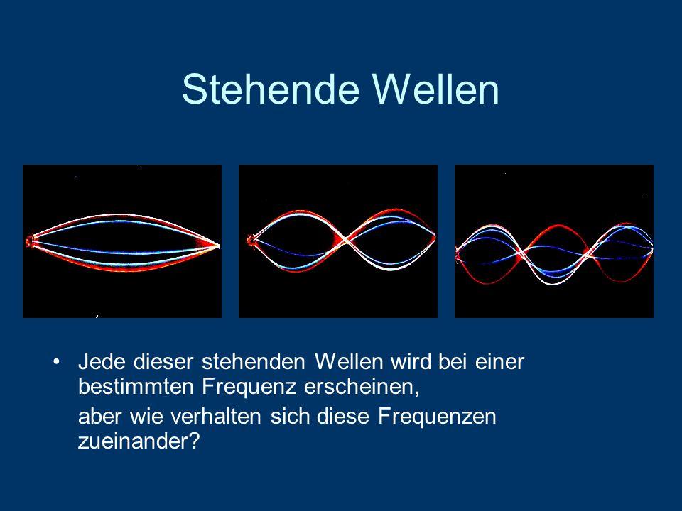 Stehende Wellen Jede dieser stehenden Wellen wird bei einer bestimmten Frequenz erscheinen, aber wie verhalten sich diese Frequenzen zueinander